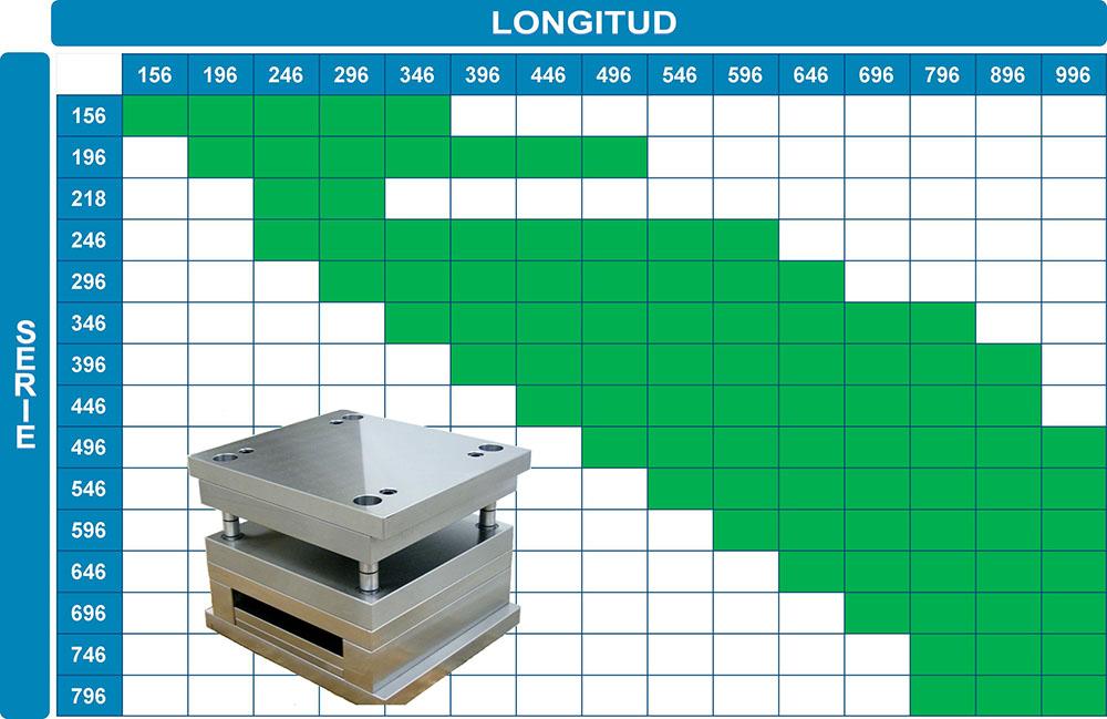 Fustel portamoldes prefabricados - Placas vitroceramicas medidas especiales ...